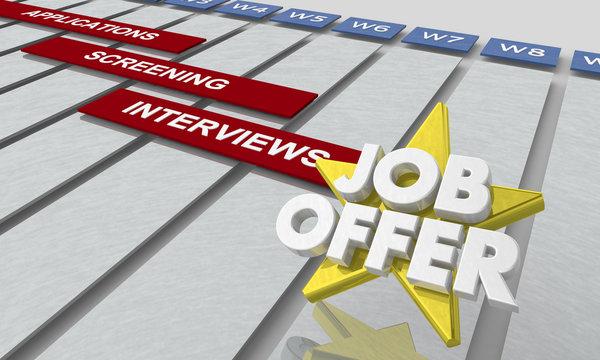 Job Offer Interview Recruitment Process Timeline Gantt Chart 3d Illustration
