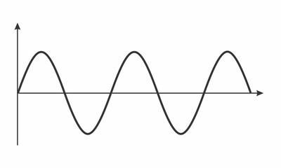 Mathematical function graph