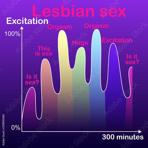 Lesbianz horne orgu mobiles