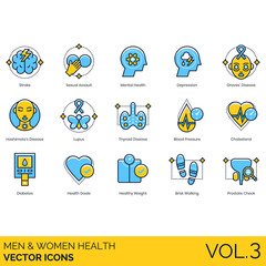 Men and women health icons including stroke, sexual assault, mental, depression, graves disease, hashimoto, lupus, thyroid, blood pressure, cholesterol, diabetes, goals, healthy weight, brisk walking.
