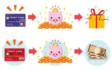 カード ポイント サービス