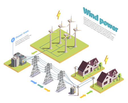 Green Energy Isometric Composition