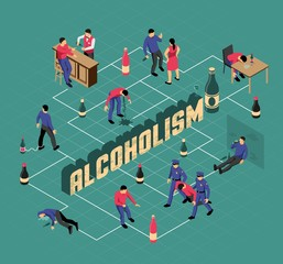 Alcoholism Isometric Flowchart