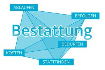 Bestattung - Begriffe verbinden, Farbe blau