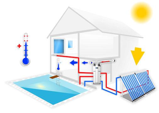 Heating pool solar collectors - sustainable development