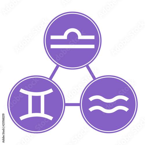 Aquarius, Gemini, Libra Icons  Vector Astrological