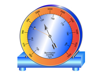 A physical device is an aneroid barometer, for carrying out laboratory work, experiments in physics lessons, atmospheric pressure for studying the topic.