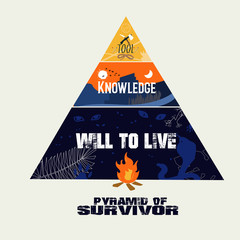 Pyramid graph of survival. how to survive concept