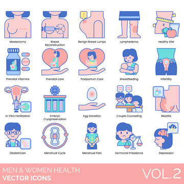 Men and women health icons including mastectomy, breast reconstruction, benign lumps, lymphedema, healthy diet, prenatal vitamins, care, postpartum, breastfeeding, infertility, embryo cryopreservation