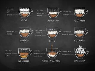 Chalk drawn sketches set of coffee recipes