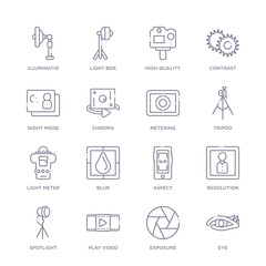 set of 16 thin linear icons such as eye, exposure, play video, spotlight, resolution, aspect, blur from photography collection on white background, outline sign icons or symbols