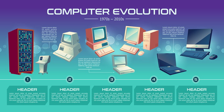 Personal computer technologies evolution cartoon vector banner. Vintage computing stations, first personal home system units with CRT monitors, modern desktop PC and laptop illustration on time line