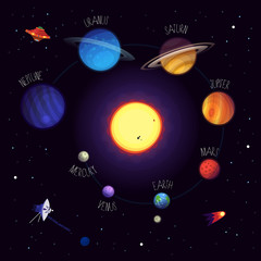 Set of colorful planets with names, cosmic elements, space equipment, alien saucers. Vector planets of solar system. All elements can be used separately.
