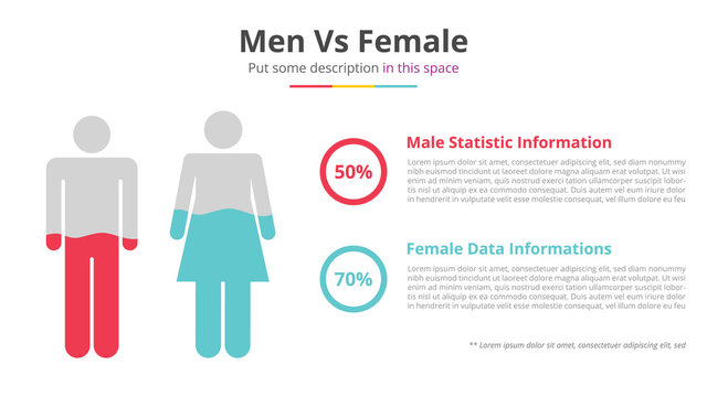 men vs woman infographic concept with percentage and side to side horizontal comparison - vector illustration