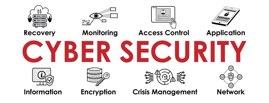 Cyber Security  - banner with web Icons set. Header for website or social media page design. Disaster Recovery, Monitoring, Access control, Application, Encryption. Infographic. Vector illustration