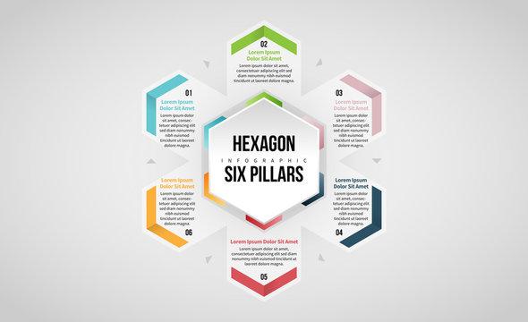 Hexagon Six Pillars Infographic
