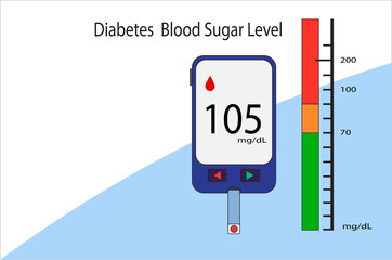 Diabetes blood sugar level_Concept flat style vector medical illustration_recommend_6_EPS10.