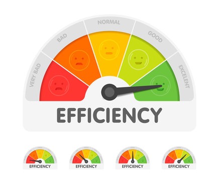 Efficiency meter with different emotions. Measuring gauge indicator vector illustration. Black arrow in coloured chart background