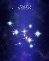 Cassiopeia the queen of Ethiopia constellation on a starry space background with the names of its main stars. Relative sizes and different color shades based on the spectral star type.
