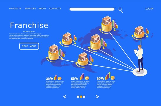Franchise vector website landing page design template