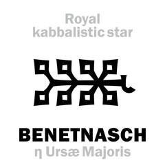 Astrology Alphabet: ALKAÏD / BENETNASCH (η Ursæ Majoris), «Cauda Ursae Majoris» (The Tail of the Great Bear) (sometimes incorrectly given as Polaris / the Tail of the Little Bear). Hieroglyphic sign.