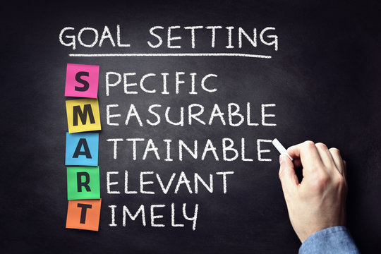 Smart business goal setting concept