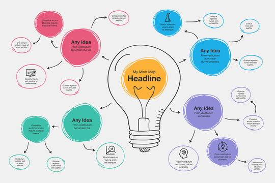 Hand drawn infographic for mind map visualization template with light bulb as a main symbol, colorful circles and icons. Easy to use for your design or presentation.