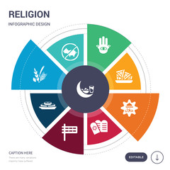set of 9 simple religion vector icons. contains such as fasting, forbidden foods, four species, gefilte fish, gragger, halakha, halal icons and others. editable infographics design