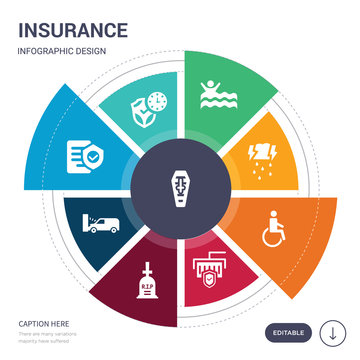 set of 9 simple insurance vector icons. contains such as coffin, long term protection, contract coverage, crash, death, delivery insurance, disabled icons and others. editable infographics design