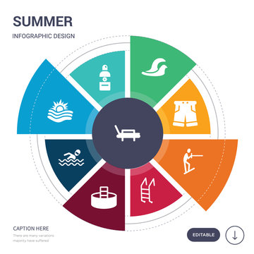 set of 9 simple summer vector icons. contains such as sunbed, sunscreen, sunset at sea, swimming person, swimming pool, swimming pool ladder, trunks icons and others. editable infographics design