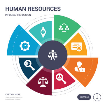 set of 9 simple human resources vector icons. contains such as balance in human resources, watch, balanced scorecard, behavioral competency, benchmarking, candidate, career icons and others.