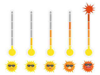Warm High temperature red thermometers with different levels, Set of sun with emotion face, summer concept, hot weather, cartoon vector in flat design.