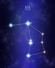 Ara the altar constellation on a starry space background with the names of its main stars. Relative sizes and different color shades based on the spectral star type.