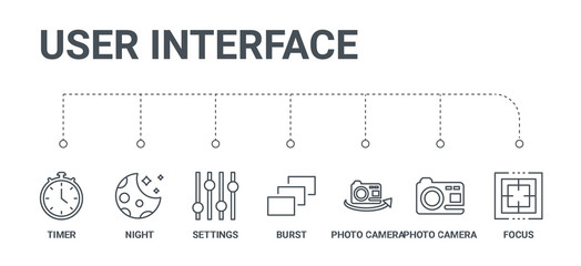 simple set of 7 line icons such as focus, photo camera, photo camera, burst, settings, night, timer from user interface concept on white background