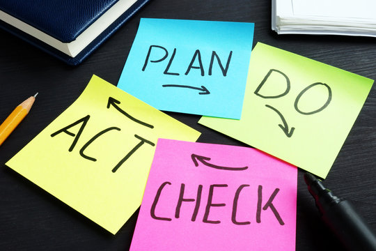 PDCA plan do check act written on memo sticks.