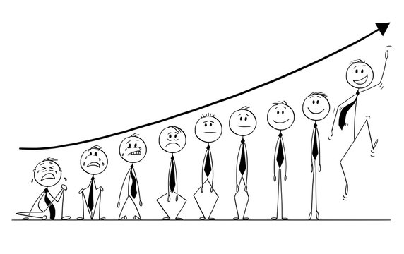 Cartoon stick figure drawing conceptual illustration of group of businessmen standing under growing financial graph or chart and showing various emotions between depression and joy. Concept of market