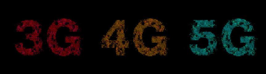 Wireless cellular network speed evolution 3g, 4g, 5g