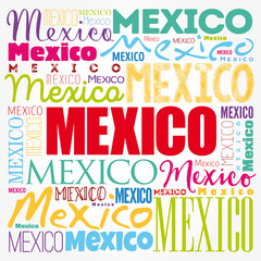 Mexico wallpaper word cloud, travel concept background