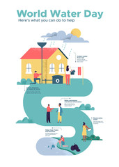 World Water Day infographic for people education