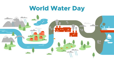 World Water Day river map landscape concept