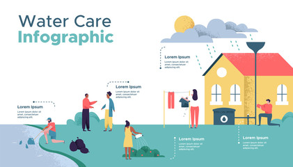 Water care infographic template for nature help