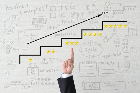 ビジネスイメージ―ステップアップと評価