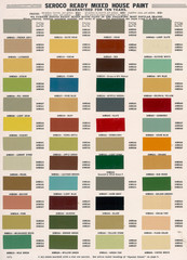Paint Chart 1908