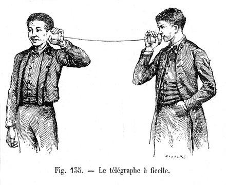String Telephone 1880