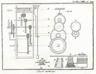 Clock Mechanism, 1737