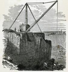 Quarrying Machinery