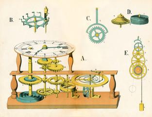 Clock Mechanism 1882