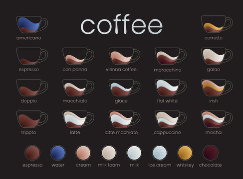 Vector infographic of coffee types. Coffee house menu. Gradient vector illustration