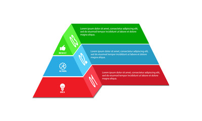 pyramid for project design, strategy and business planning