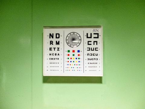 Cuadro con test para la vista